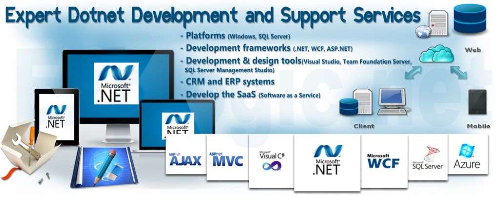 Microsoft APS.NET MVC 介绍、MVC关系模型
